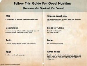 Follow the Guide for Good Nutrition